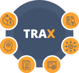 TRAX Document Management System